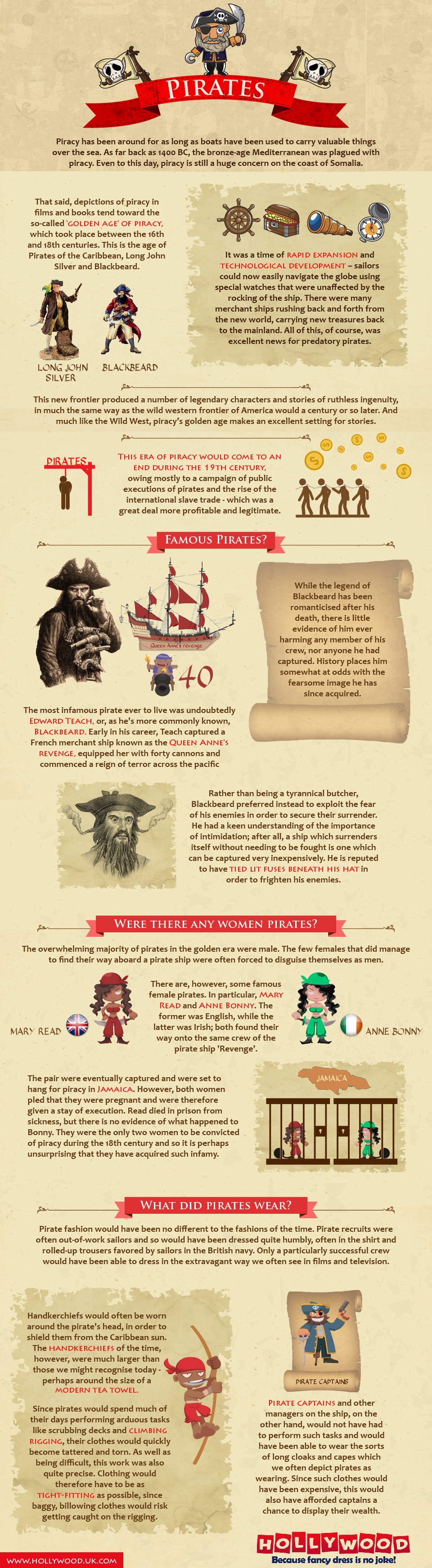 Everything you wanted to know about Pirates